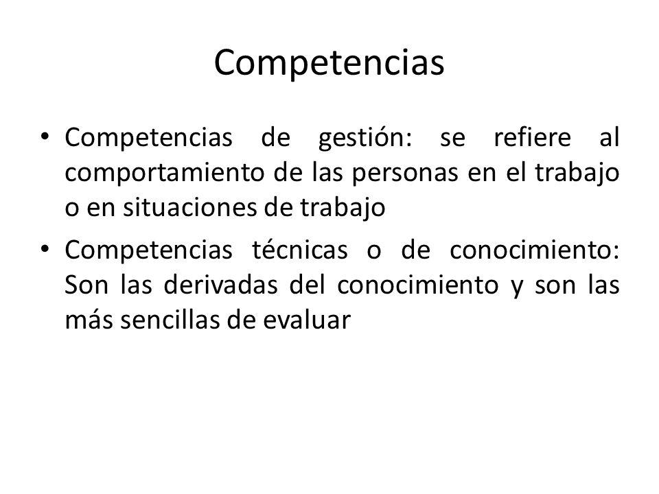 Competencias Competencias de gestión: se refiere al comportamiento de las personas en el trabajo o en situaciones de trabajo Competencias técnicas o d