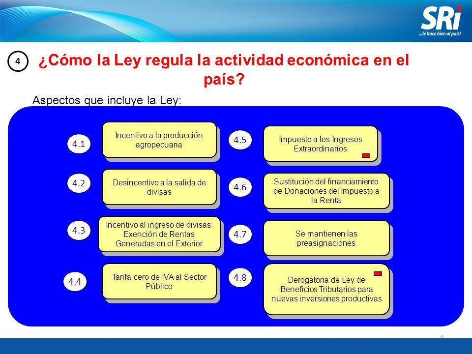 1 ¿Cómo la Ley regula la actividad económica en el país.