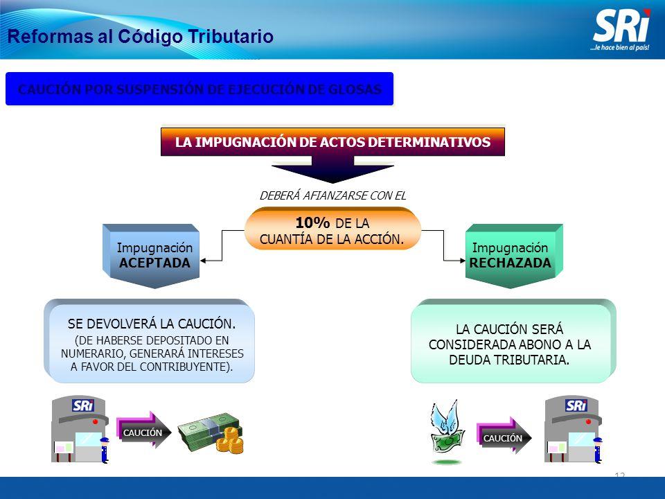 12 Reformas al Código Tributario CAUCIÓN POR SUSPENSIÓN DE EJECUCIÓN DE GLOSAS 10% DE LA CUANTÍA DE LA ACCIÓN.