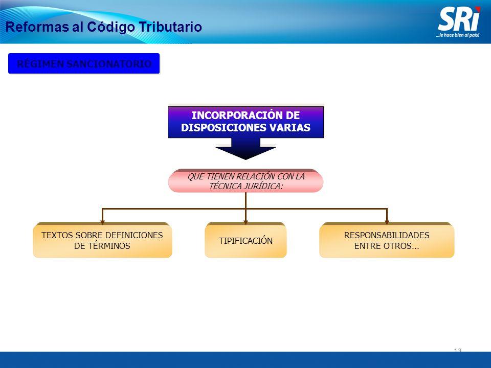 13 Reformas al Código Tributario RÉGIMEN SANCIONATORIO INCORPORACIÓN DE DISPOSICIONES VARIAS QUE TIENEN RELACIÓN CON LA TÉCNICA JURÍDICA: TEXTOS SOBRE DEFINICIONES DE TÉRMINOS TIPIFICACIÓN RESPONSABILIDADES ENTRE OTROS...