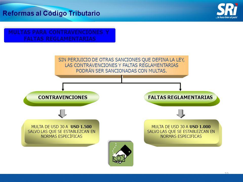 22 Reformas al Código Tributario MULTAS PARA CONTRAVENCIONES Y FALTAS REGLAMENTARIAS SIN PERJUICIO DE OTRAS SANCIONES QUE DEFINA LA LEY, LAS CONTRAVENCIONES Y FALTAS REGLAMENTARIAS PODRÁN SER SANCIONADAS CON MULTAS.