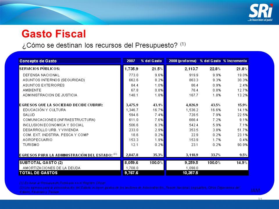 31 Gasto Fiscal ¿Cómo se destinan los recursos del Presupuesto? (1) JAM