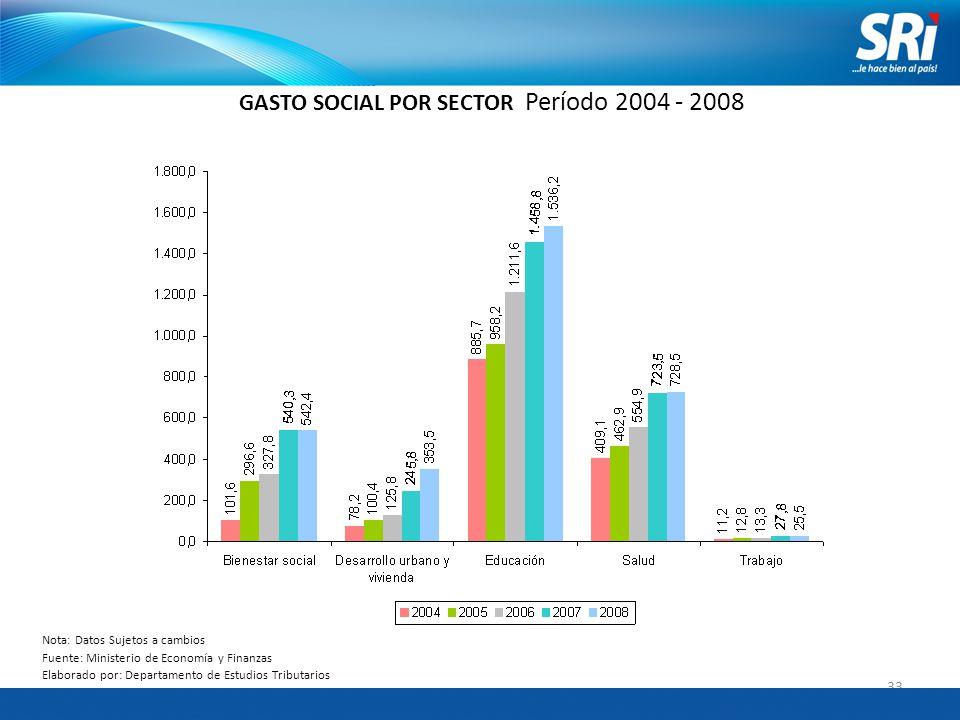 33 GASTO SOCIAL POR SECTOR Período 2004 - 2008 Nota: Datos Sujetos a cambios Fuente: Ministerio de Economía y Finanzas Elaborado por: Departamento de Estudios Tributarios