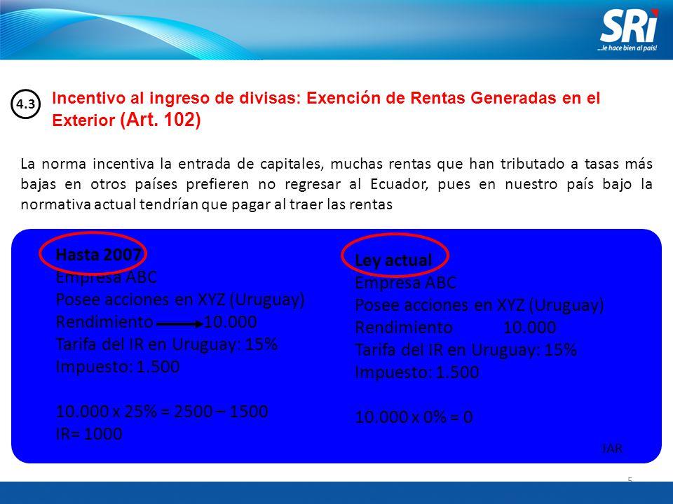 5 Incentivo al ingreso de divisas: Exención de Rentas Generadas en el Exterior (Art.