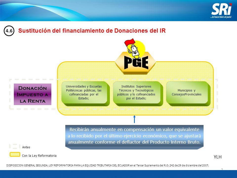 7 Sustitución del financiamiento de Donaciones del IR 4.6 YLH Recibirán anualmente en compensación un valor equivalente a lo recibido por el último ejercicio económico, que se ajustará anualmente conforme el deflactor del Producto Interno Bruto.