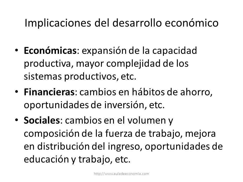 http://www.auladeeconomia.com Pobreza
