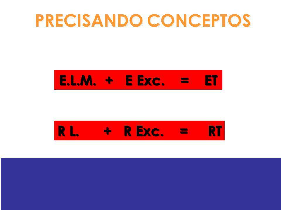 E.L.M. + E Exc. = ET R L. + R Exc. = RT PRECISANDO CONCEPTOS