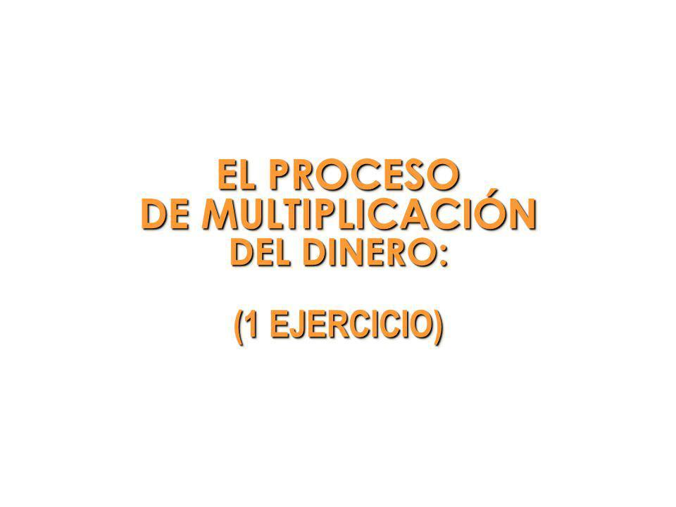 EL PROCESO DE MULTIPLICACIÓN DEL DINERO: (1 EJERCICIO) EL PROCESO DE MULTIPLICACIÓN DEL DINERO: (1 EJERCICIO)