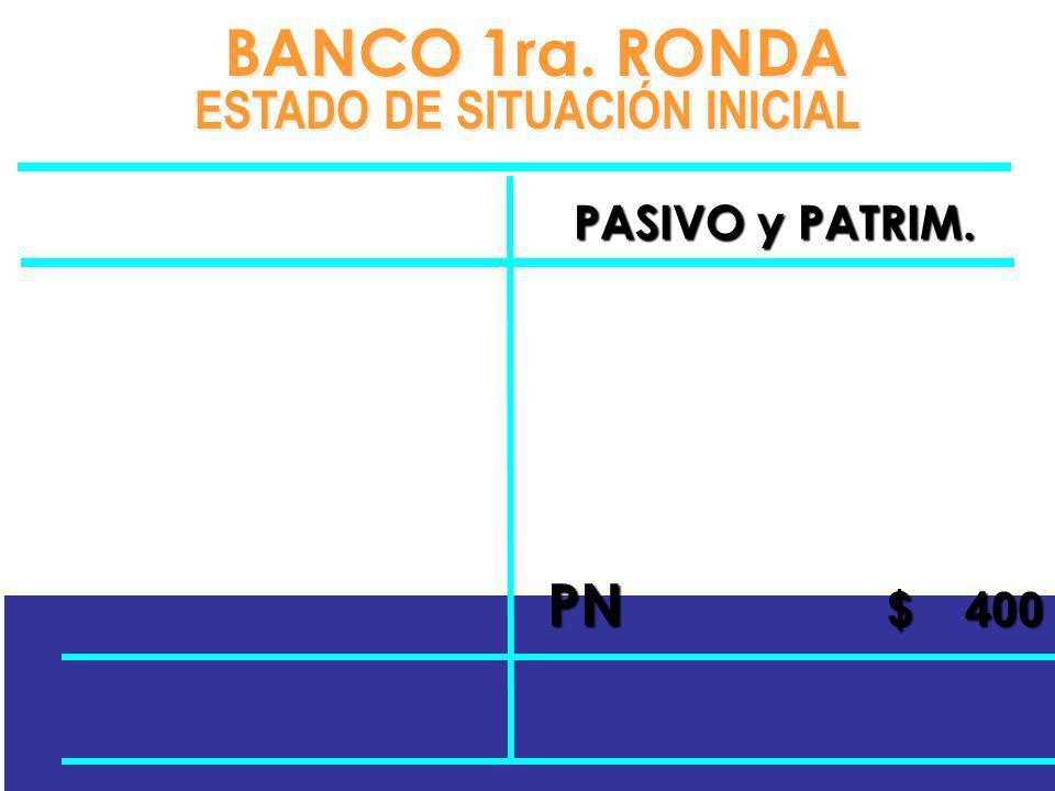 BANCO 1ra. RONDA ESTADO DE SITUACIÓN INICIAL BANCO 1ra. RONDA ESTADO DE SITUACIÓN INICIAL PN $ 400 PASIVO y PATRIM.
