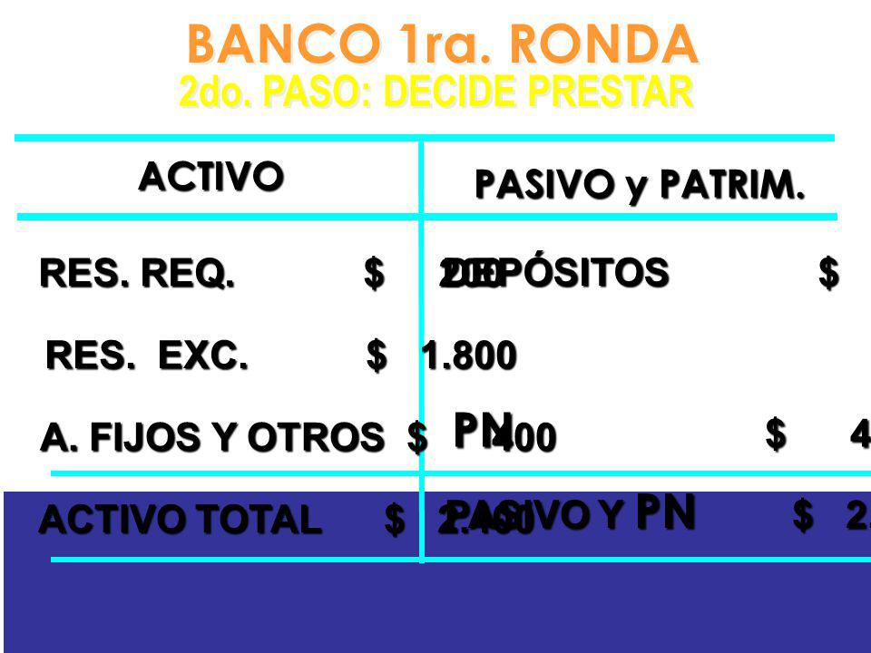 BANCO 1ra.RONDA 2do. PASO: DECIDE PRESTAR BANCO 1ra.
