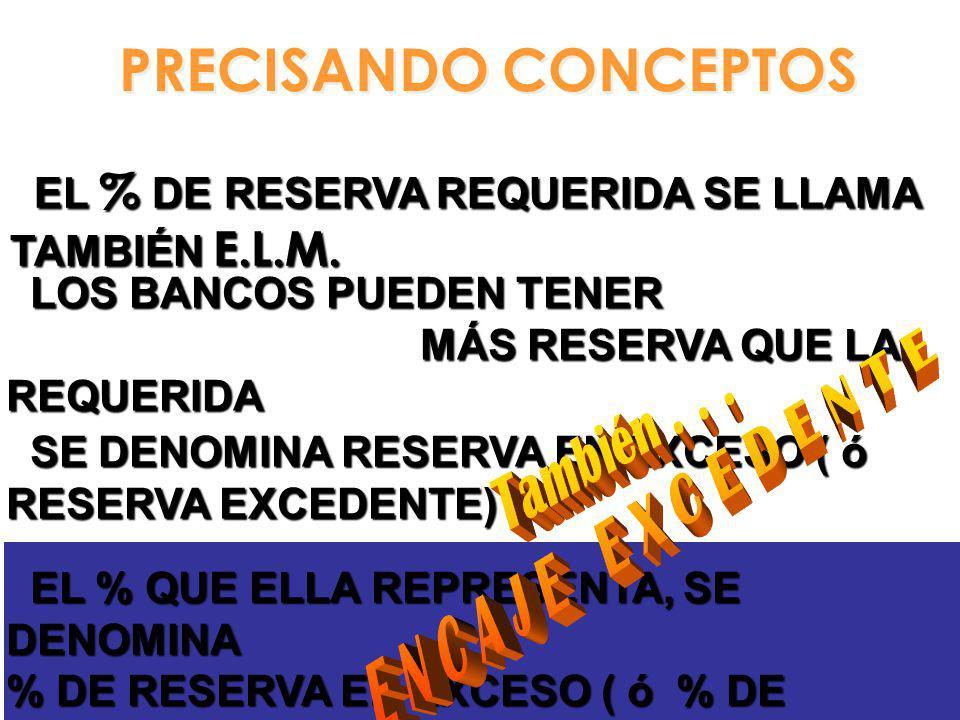 BANCO 1ra.RONDA 2do. PASO: DECIDE PRESTAR BANCO 1ra.