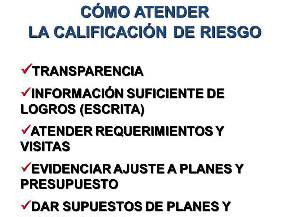 TRANSPARENCIA TRANSPARENCIA INFORMACIÓN SUFICIENTE DE LOGROS (ESCRITA) INFORMACIÓN SUFICIENTE DE LOGROS (ESCRITA) ATENDER REQUERIMIENTOS Y VISITAS ATE
