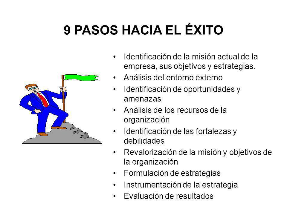 9 PASOS HACIA EL ÉXITO Identificación de la misión actual de la empresa, sus objetivos y estrategias. Análisis del entorno externo Identificación de o