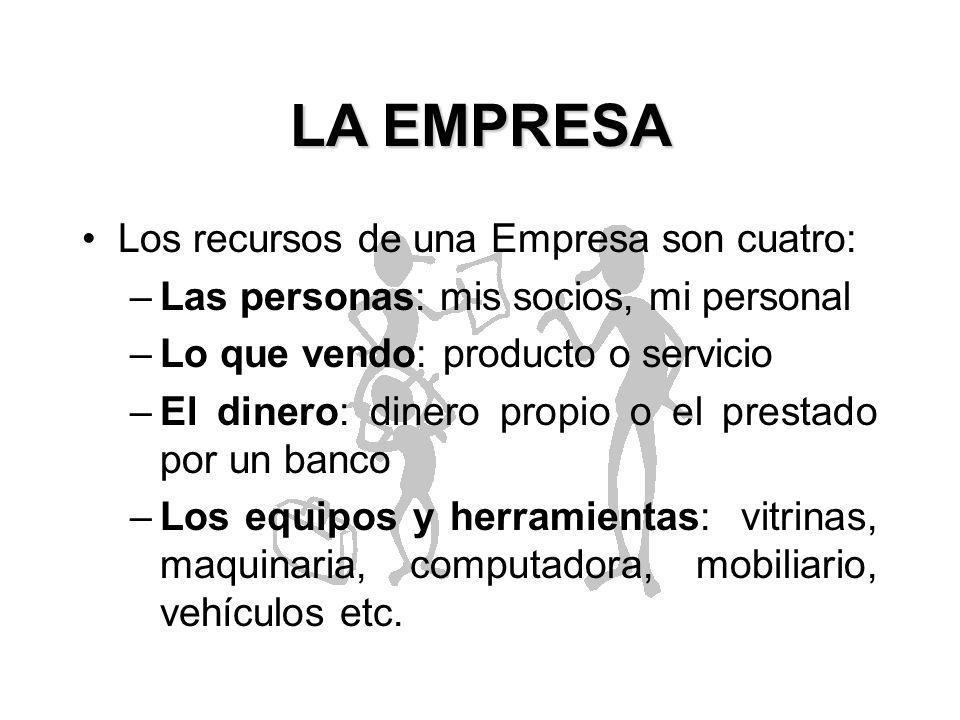 Los recursos de una Empresa son cuatro: –Las personas: mis socios, mi personal –Lo que vendo: producto o servicio –El dinero: dinero propio o el prest