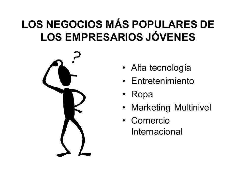 LOS NEGOCIOS MÁS POPULARES DE LOS EMPRESARIOS JÓVENES Alta tecnología Entretenimiento Ropa Marketing Multinivel Comercio Internacional