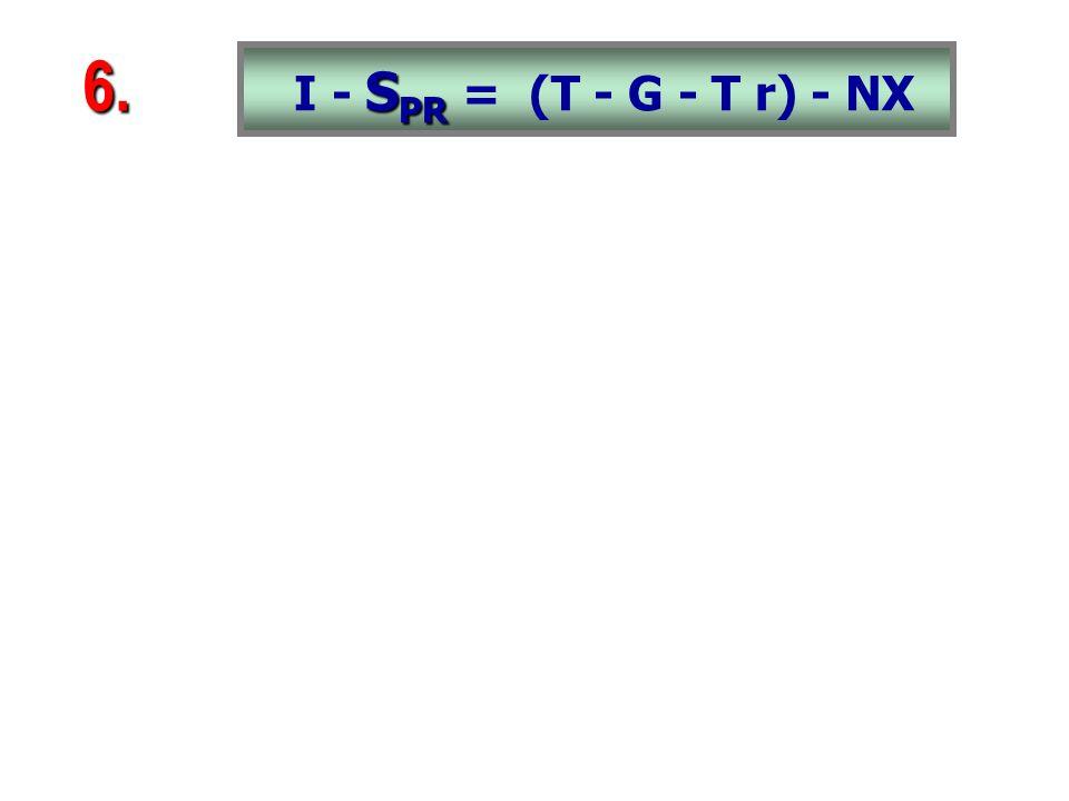 S PR I - S PR = (T - G - T r) - NX 6.