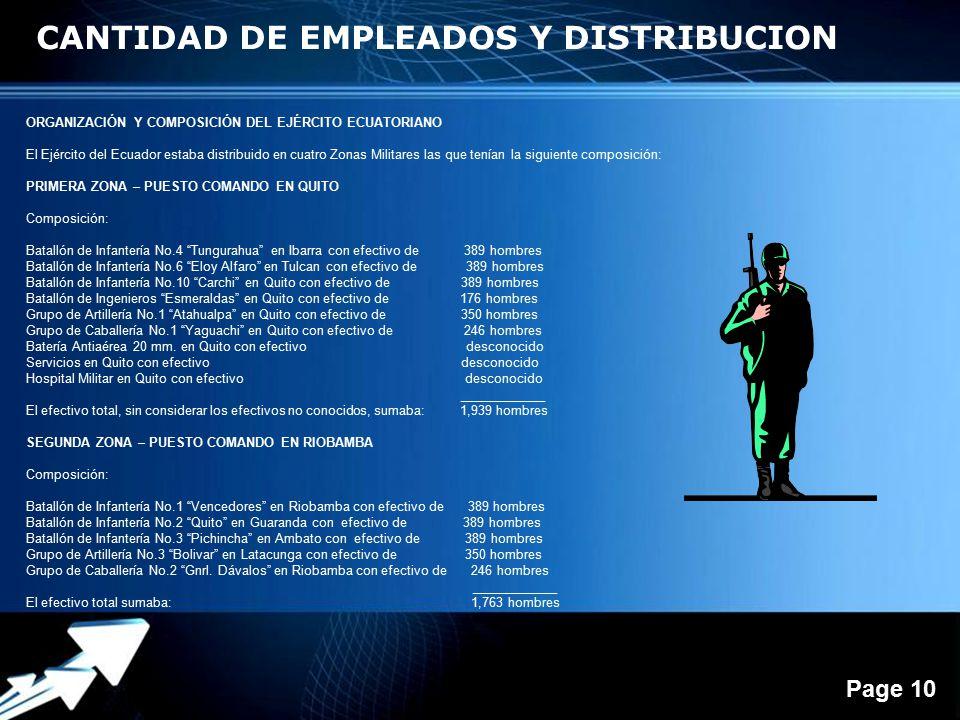 Powerpoint Templates Page 10 CANTIDAD DE EMPLEADOS Y DISTRIBUCION ORGANIZACIÓN Y COMPOSICIÓN DEL EJÉRCITO ECUATORIANO El Ejército del Ecuador estaba distribuido en cuatro Zonas Militares las que tenían la siguiente composición: PRIMERA ZONA – PUESTO COMANDO EN QUITO Composición: Batallón de Infantería No.4 Tungurahua en Ibarra con efectivo de 389 hombres Batallón de Infantería No.6 Eloy Alfaro en Tulcan con efectivo de 389 hombres Batallón de Infantería No.10 Carchi en Quito con efectivo de 389 hombres Batallón de Ingenieros Esmeraldas en Quito con efectivo de 176 hombres Grupo de Artillería No.1 Atahualpa en Quito con efectivo de 350 hombres Grupo de Caballería No.1 Yaguachi en Quito con efectivo de 246 hombres Batería Antiaérea 20 mm.