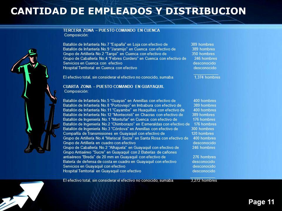 Powerpoint Templates Page 11 CANTIDAD DE EMPLEADOS Y DISTRIBUCION TERCERA ZONA – PUESTO COMANDO EN CUENCA Composición: Batallón de Infantería No.7 España en Loja con efectivo de 389 hombres Batallón de Infantería No.9 Jaramijo en Cuenca con efectivo de 389 hombres Grupo de Artillería No.2 Tarqui en Cuenca con efectivo de 350 hombres Grupo de Caballería No.4 Febres Cordero en Cuenca con efectivo de 246 hombres Servicios en Cuenca con efectivo desconocido Hospital Territorial en Cuenca con efectivo desconocido ____________ El efectivo total, sin considerar el efectivo no conocido, sumaba 1,374 hombres CUARTA ZONA – PUESTO COMANDO EN GUAYAQUIL Composición: Batallón de Infantería No.5 Guayas en Arenillas con efectivo de 400 hombres Batallón de Infantería No.8 Portoviejo en Imbabura con efectivo de 389 hombres Batallón de Infantería No.11 Cayambe en Huaquillas con efectivo de 400 hombres Batallón de Infantería No.12 Montecristi en Chacras con efectivo de 389 hombres Batallón de Ingeniería No.1 Montufar en Cuenca con efectivo de 176 hombres Batallón de Ingeniería No.2 Chimborazo en Esmeraldas con efectivo de 176 hombres Batallón de Ingeniería No.3 Córdova en Arenillas con efectivo de 300 hombres Compañía de Transmisiones en Guayaquil con efectivo de 120 hombres Grupo de Artillería No.4 Mariscal Sucre en Santa Rosa con efectivo de 400 hombres Grupo de Artillería en cuadro con efectivo desconocido Grupo de Caballería No.2 Alhajuela en Guayaquil con efectivo de 246 hombres Grupo Antiaéreo Sucre en Guayaquil con 2 Baterías de cañones antiaéreos Breda de 20 mm en Guayaquil con efectivo de 276 hombres Batería de defensa de costa en cuadro en Guayaquil con efectivo desconocido Servicios en Guayaquil con efectivo desconocido Hospital Territorial en Guayaquil con efectivo desconocido ____________ El efectivo total, sin considerar el efectivo no conocido, sumaba 3,272 hombres