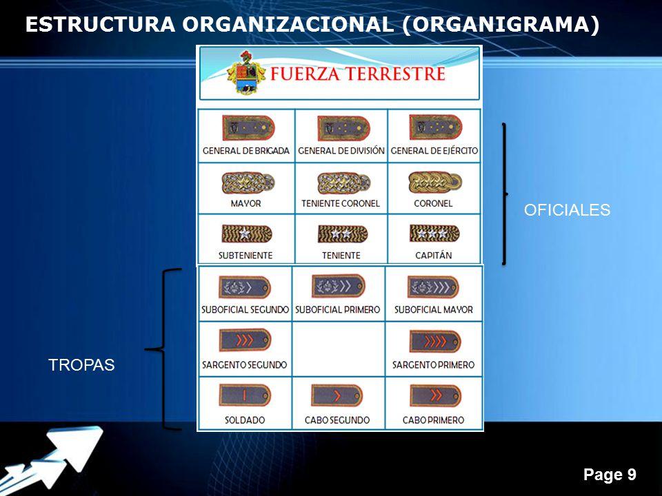 Powerpoint Templates Page 9 ESTRUCTURA ORGANIZACIONAL (ORGANIGRAMA) TROPAS OFICIALES