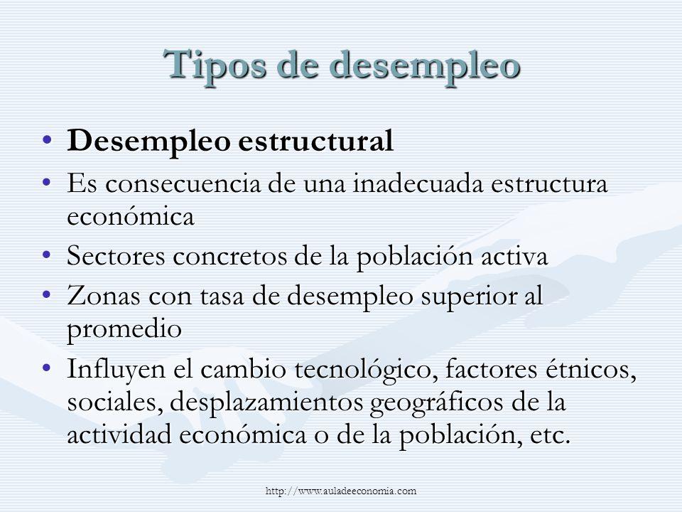 http://www.auladeeconomia.com Tipos de desempleo Desempleo estructuralDesempleo estructural Es consecuencia de una inadecuada estructura económicaEs c