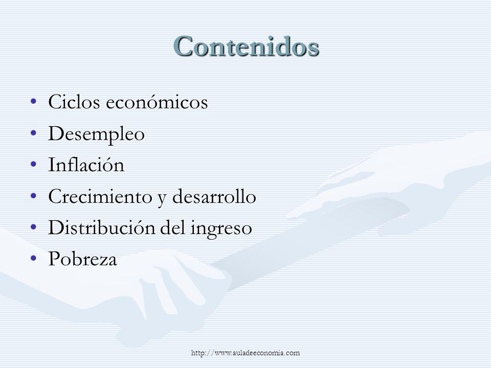 http://www.auladeeconomia.com Contenidos Ciclos económicosCiclos económicos DesempleoDesempleo InflaciónInflación Crecimiento y desarrolloCrecimiento