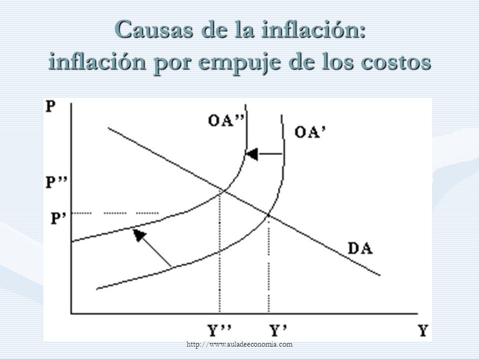 http://www.auladeeconomia.com Causas de la inflación: inflación por empuje de los costos