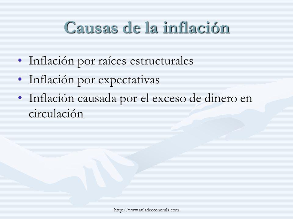 http://www.auladeeconomia.com Causas de la inflación Inflación por raíces estructuralesInflación por raíces estructurales Inflación por expectativasIn
