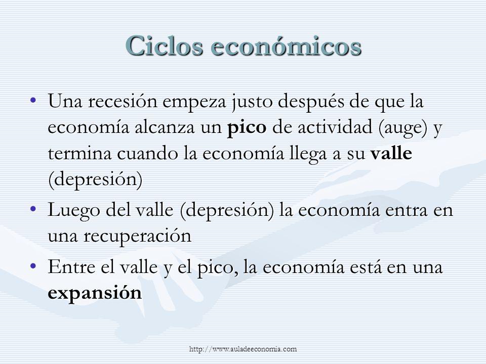 http://www.auladeeconomia.com Ciclos económicos Una recesión empeza justo después de que la economía alcanza un pico de actividad (auge) y termina cua