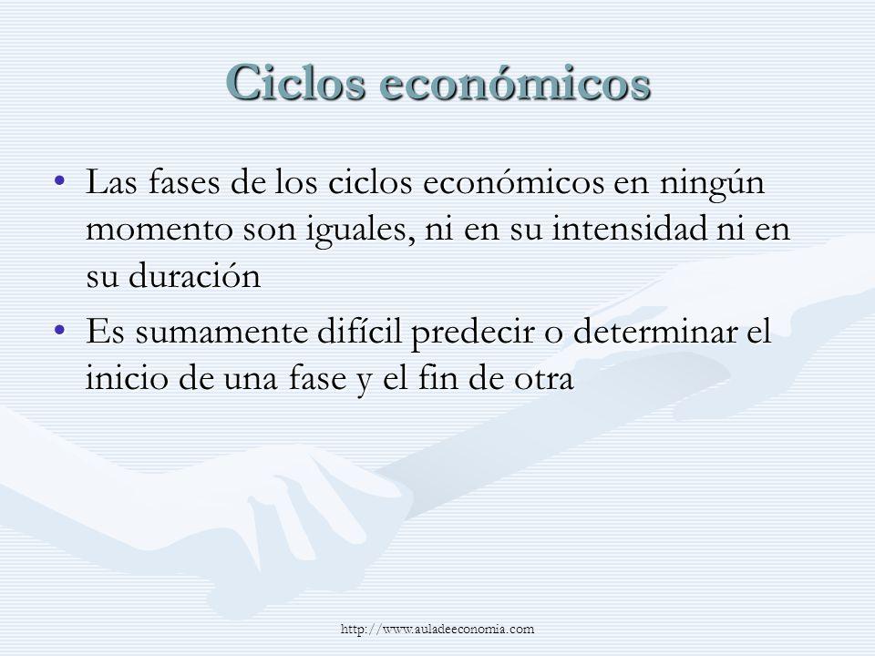 http://www.auladeeconomia.com Ciclos económicos Las fases de los ciclos económicos en ningún momento son iguales, ni en su intensidad ni en su duració