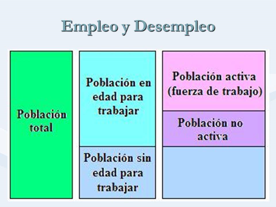 http://www.auladeeconomia.com Empleo y Desempleo