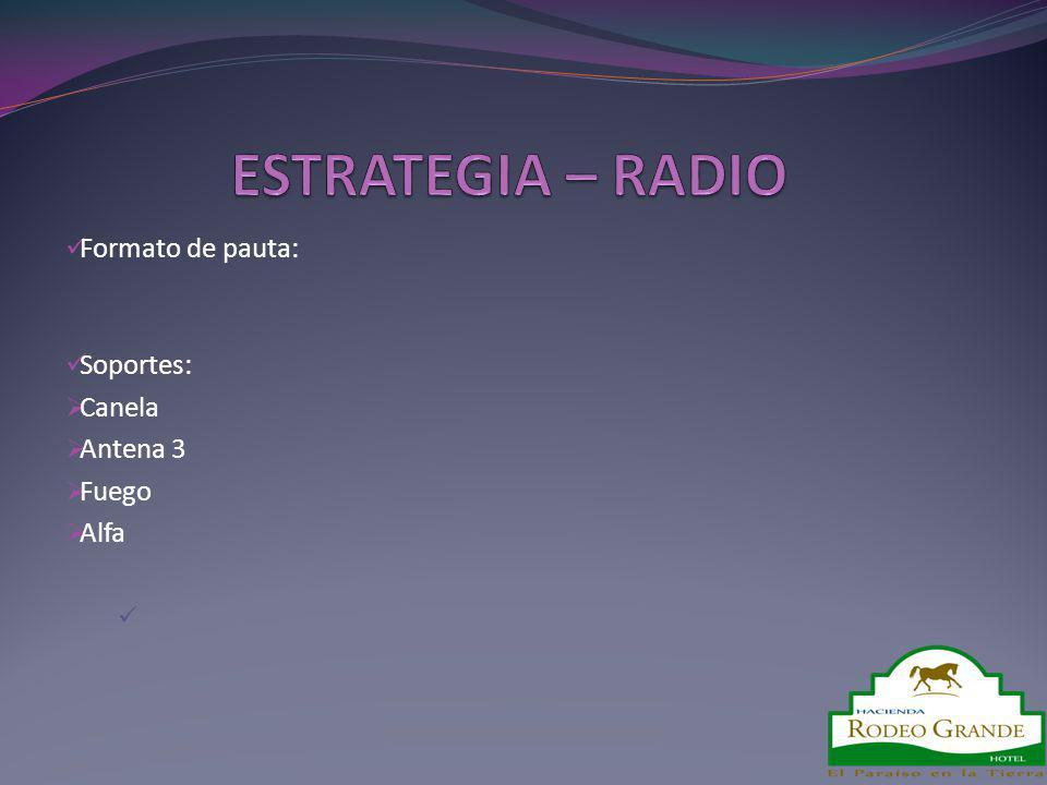 Formato de pauta: Soportes: Canela Antena 3 Fuego Alfa