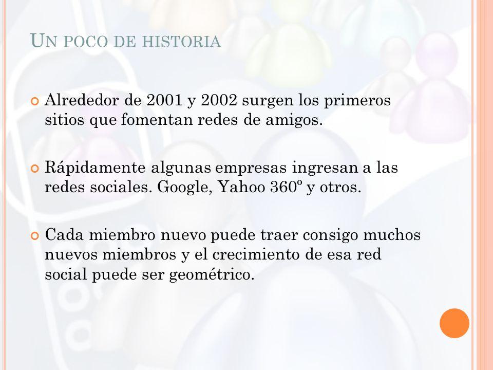 U N POCO DE HISTORIA Alrededor de 2001 y 2002 surgen los primeros sitios que fomentan redes de amigos. Rápidamente algunas empresas ingresan a las red