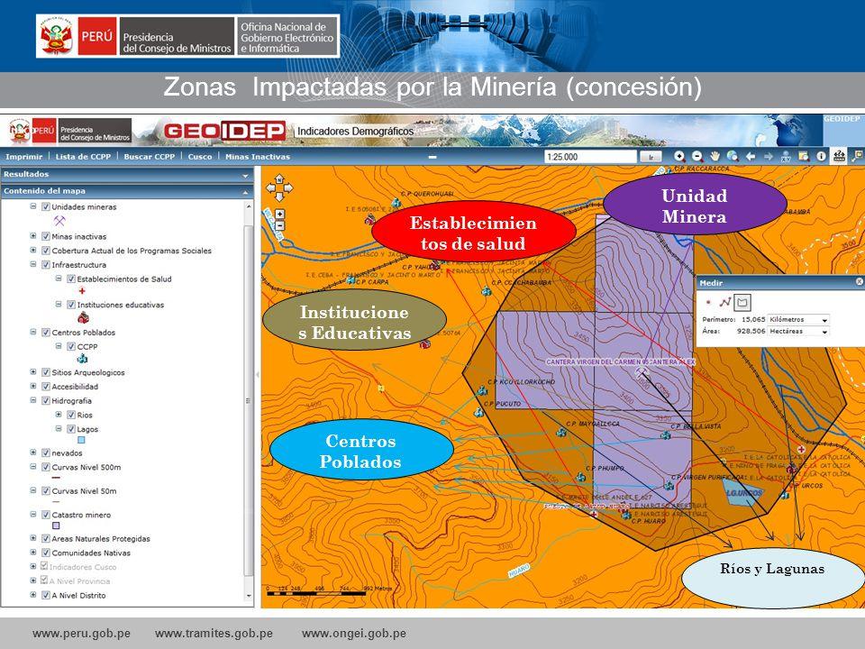 www.peru.gob.pe www.tramites.gob.pe www.ongei.gob.pe IDEP