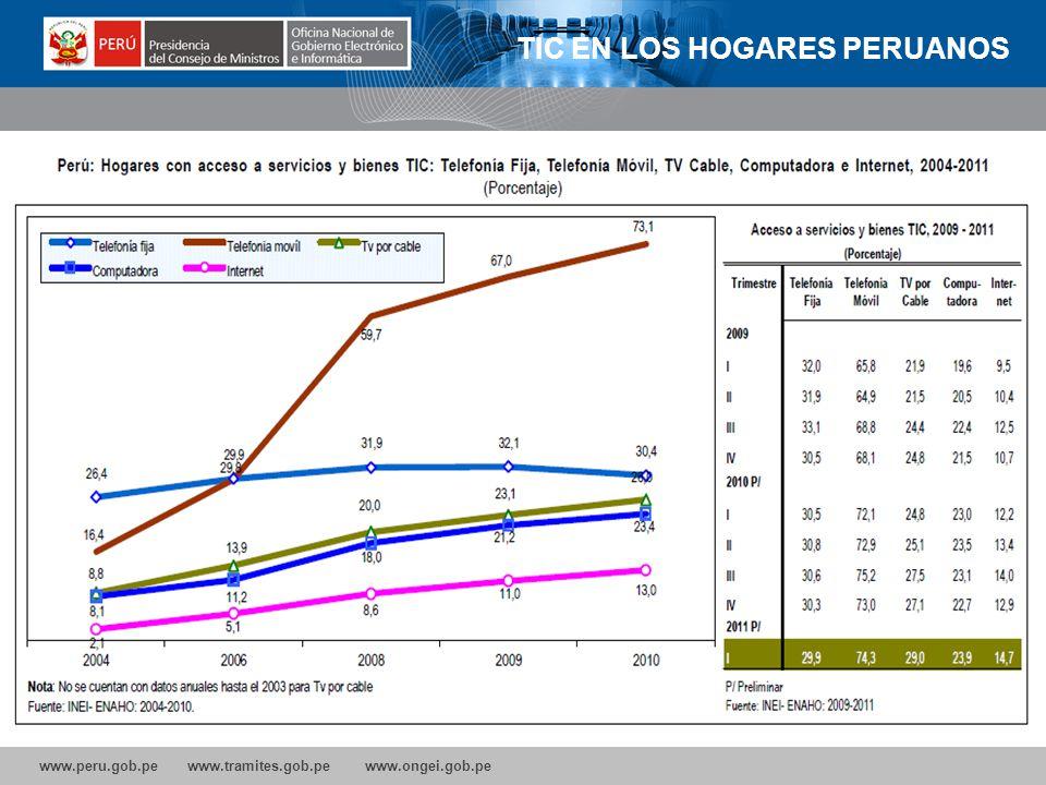 www.peru.gob.pe www.tramites.gob.pe www.ongei.gob.pe TIC EN LOS HOGARES PERUANOS