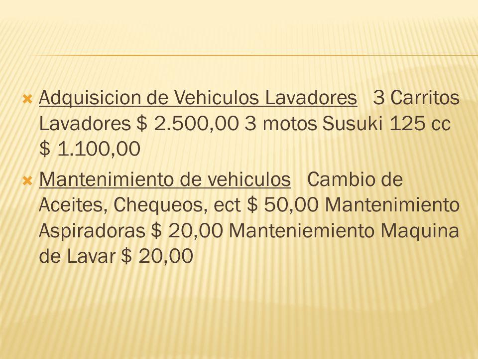 Adquisicion de Vehiculos Lavadores 3 Carritos Lavadores $ 2.500,00 3 motos Susuki 125 cc $ 1.100,00 Mantenimiento de vehiculos Cambio de Aceites, Cheq