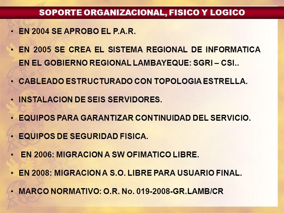 SOPORTE ORGANIZACIONAL, FISICO Y LOGICO EN 2004 SE APROBO EL P.A.R. EN 2005 SE CREA EL SISTEMA REGIONAL DE INFORMATICA EN EL GOBIERNO REGIONAL LAMBAYE