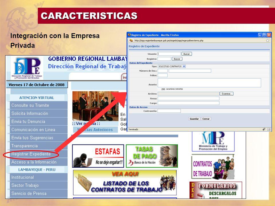 Integración con la Empresa Privada CARACTERISTICAS