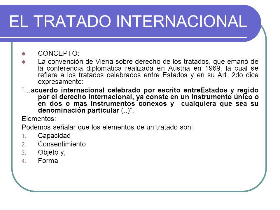 EL TRATADO INTERNACIONAL CONCEPTO: La convención de Viena sobre derecho de los tratados, que emanò de la conferencia diplomàtica realizada en Austria en 1969, la cual se refiere a los tratados celebrados entre Estados y en su Art.