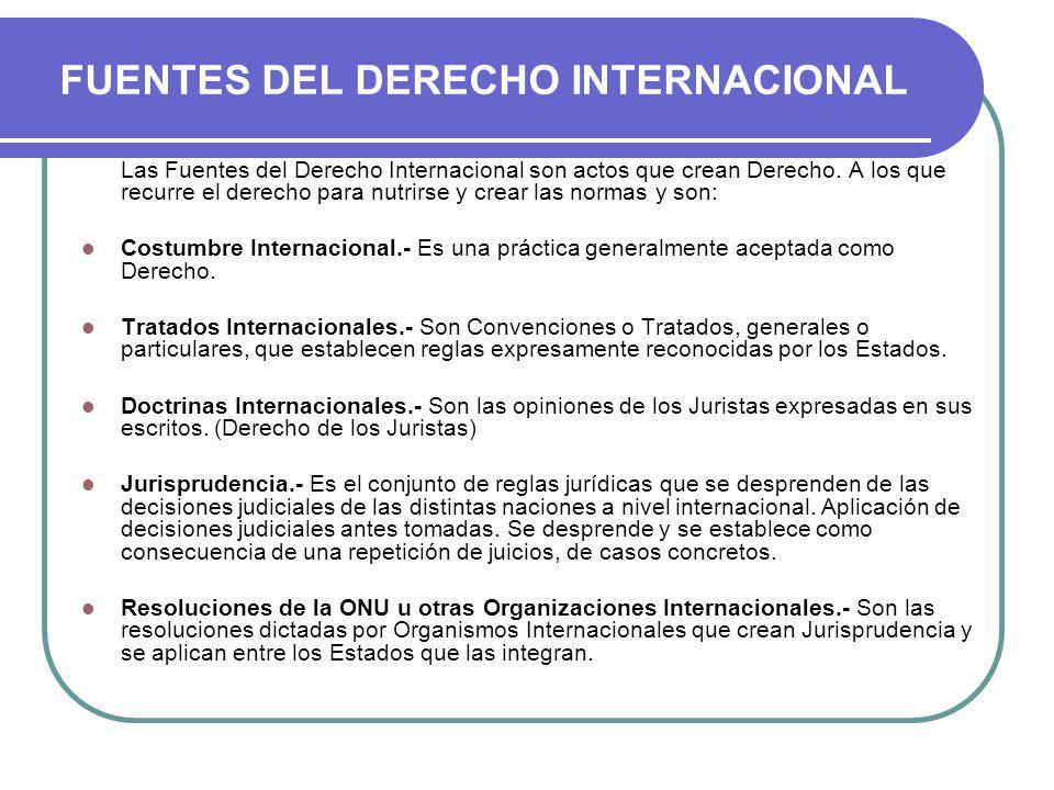 FUENTES DEL DERECHO INTERNACIONAL Las Fuentes del Derecho Internacional son actos que crean Derecho.