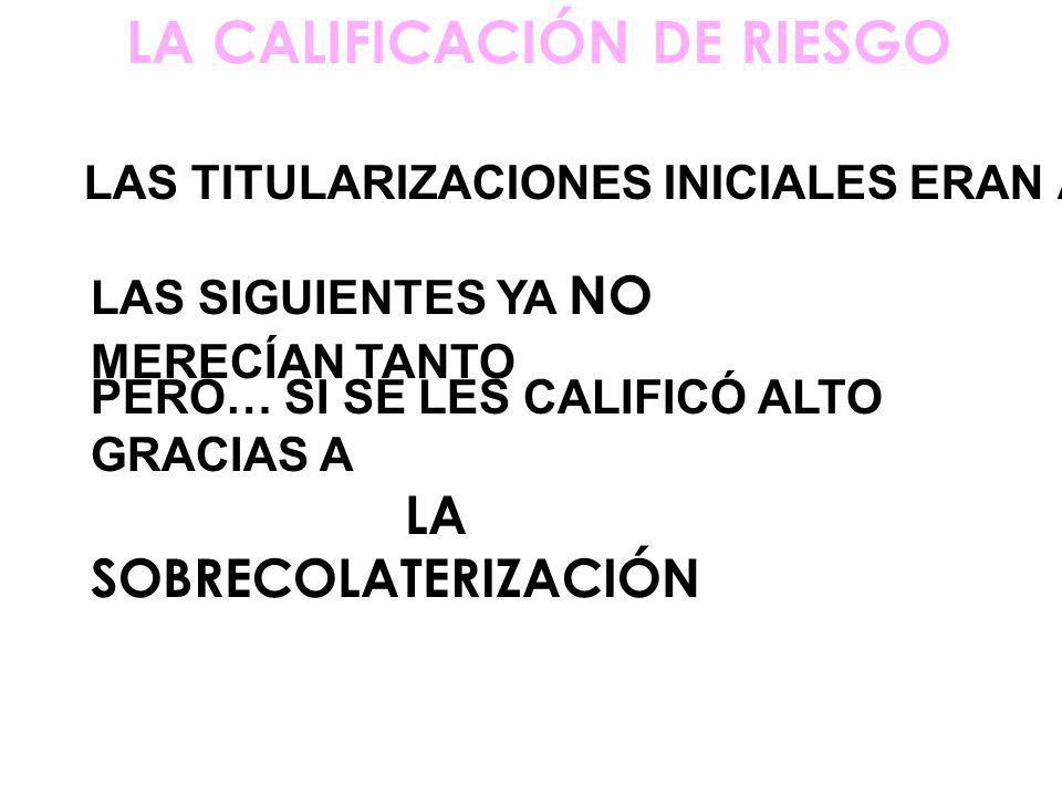 LA CALIFICACIÓN DE RIESGO LAS TITULARIZACIONES INICIALES ERAN A+ O MAYORES LAS SIGUIENTES YA NO MERECÍAN TANTO PERO… SI SE LES CALIFICÓ ALTO GRACIAS A LA SOBRECOLATERIZACIÓN