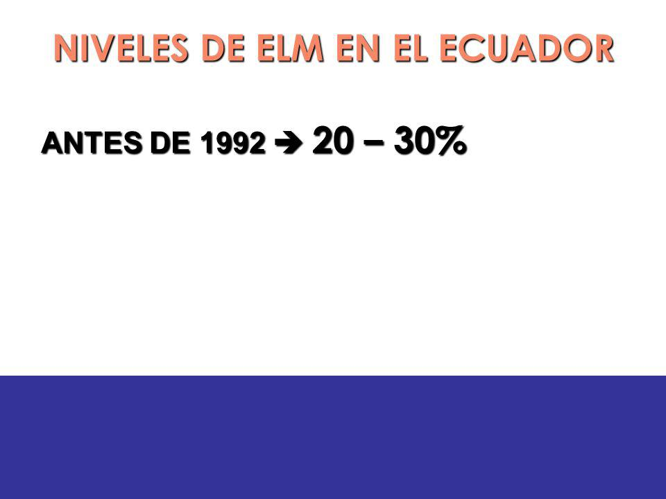 NIVELES DE ELM EN EL ECUADOR ANTES DE 1992 20 – 30% ANTES DE 1992 20 – 30%