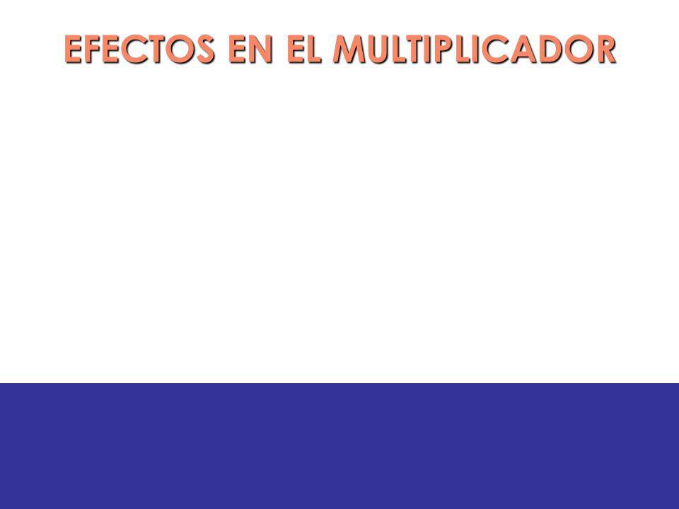 EFECTOS EN EL MULTIPLICADOR
