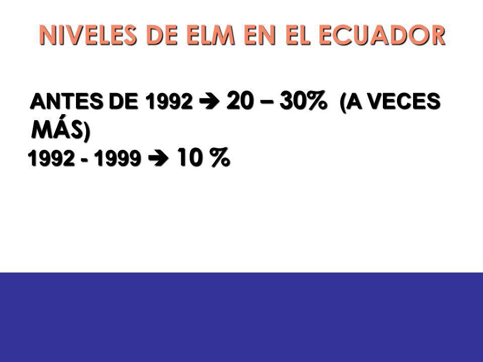 NIVELES DE ELM EN EL ECUADOR ANTES DE 1992 20 – 30% (A VECES MÁS ) ANTES DE 1992 20 – 30% (A VECES MÁS ) 1992 - 1999 10 % 1992 - 1999 10 %