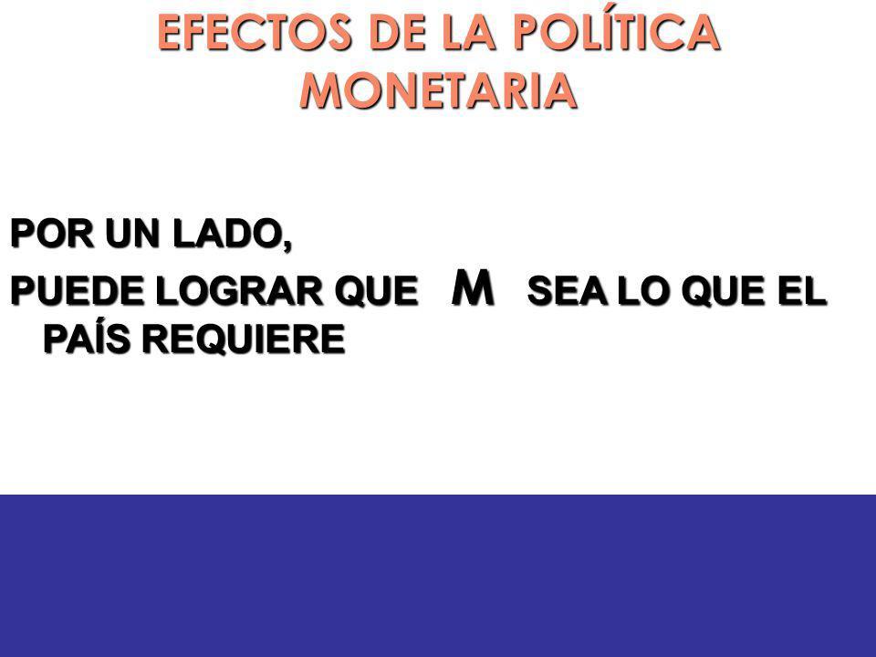 EFECTOS DE LA POLÍTICA MONETARIA POR UN LADO, PUEDE LOGRAR QUE M SEA LO QUE EL PAÍS REQUIERE