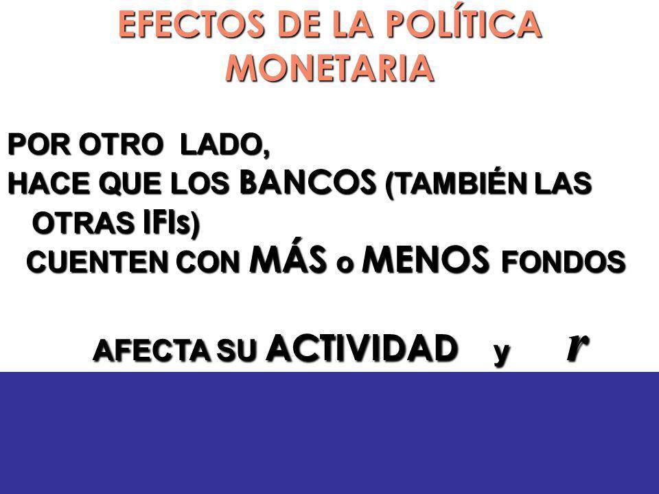 EFECTOS DE LA POLÍTICA MONETARIA POR OTRO LADO, HACE QUE LOS BANCOS (TAMBIÉN LAS OTRAS IFIs ) CUENTEN CON MÁS o MENOS FONDOS CUENTEN CON MÁS o MENOS FONDOS AFECTA SU ACTIVIDAD y r