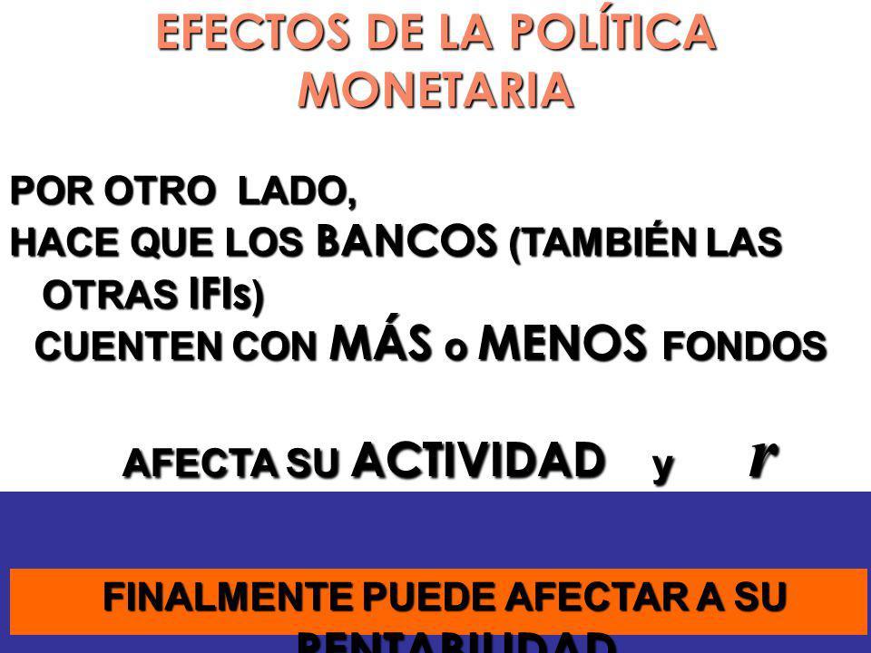 EFECTOS DE LA POLÍTICA MONETARIA POR OTRO LADO, HACE QUE LOS BANCOS (TAMBIÉN LAS OTRAS IFIs ) CUENTEN CON MÁS o MENOS FONDOS CUENTEN CON MÁS o MENOS FONDOS AFECTA SU ACTIVIDAD y r FINALMENTE PUEDE AFECTAR A SU RENTABILIDAD FINALMENTE PUEDE AFECTAR A SU RENTABILIDAD