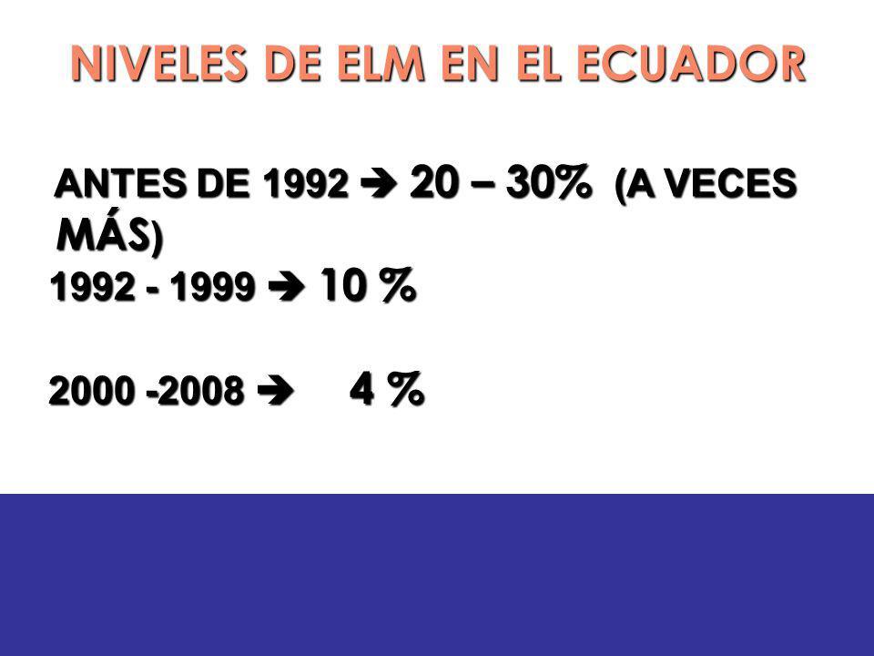 NIVELES DE ELM EN EL ECUADOR ANTES DE 1992 20 – 30% (A VECES MÁS ) ANTES DE 1992 20 – 30% (A VECES MÁS ) 1992 - 1999 10 % 1992 - 1999 10 % 2000 -2008 4 % 2000 -2008 4 %