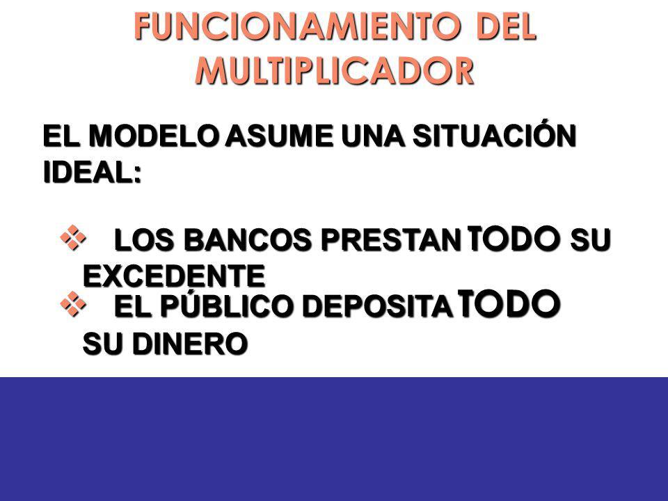 FUNCIONAMIENTO DEL MULTIPLICADOR EN LA REALIDAD HAY 2 FACTORES REDUCTORES EN LA REALIDAD HAY 2 FACTORES REDUCTORES
