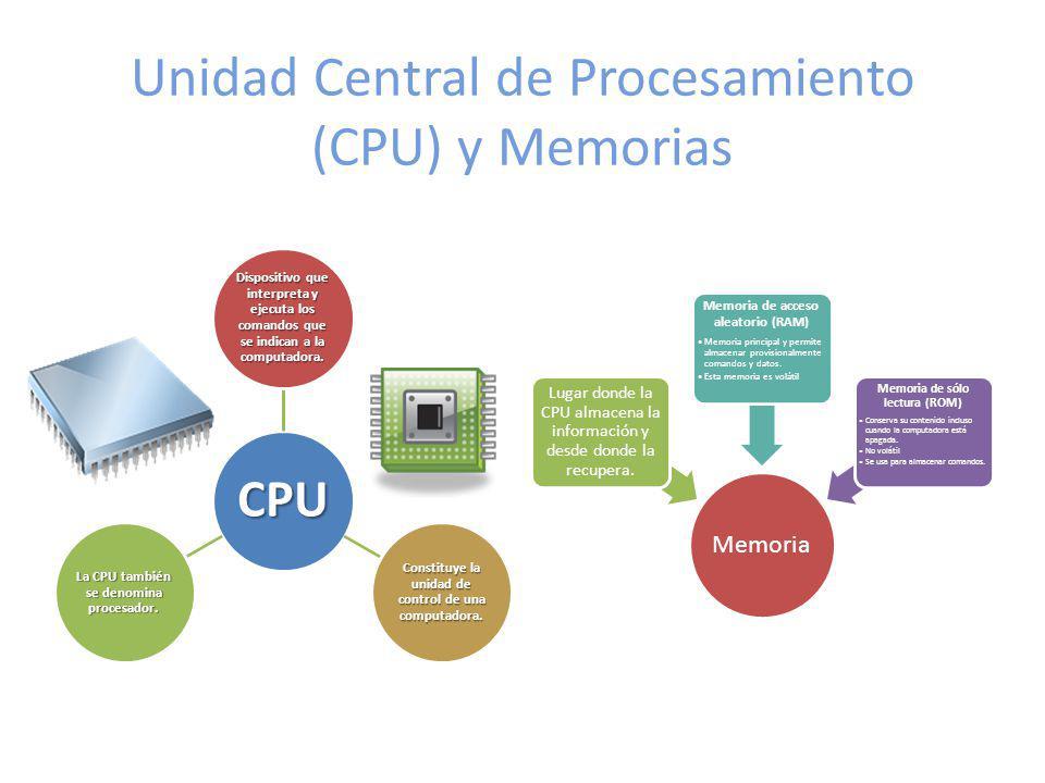 Unidad Central de Procesamiento (CPU) y Memorias CPU Dispositivo que interpreta y ejecuta los comandos que se indican a la computadora. Constituye la