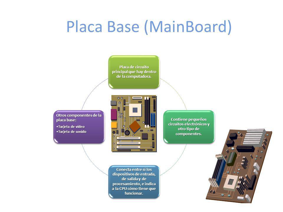 Placa Base (MainBoard) Placa de circuito principal que hay dentro de la computadora. Contiene pequeños circuitos electrónicos y otro tipo de component